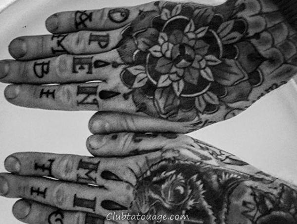 Combien de temps de Faire de Nouvelles Doigt Tatouages Dernier
