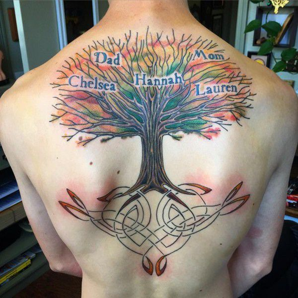 125 tatouages d'arbres sur le dos et le poignet avec des significations